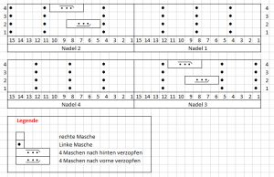 Chart_Xylia