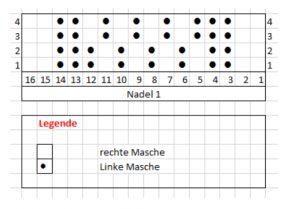 Chart_Wanda